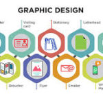 start graphic design as home business